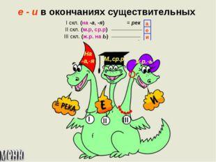 е - и в окончаниях существительных I скл. (на -а, -я) II скл. (м.р, ср.р) III