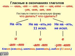 Гласные в окончаниях глаголов -ешь — -ишь, -ет — -ит, -ем — -им,-ете — -ите,