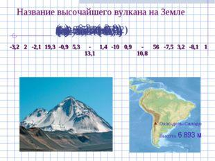 Название высочайшего вулкана на Земле (е): 88 – 101,1 (ь): -6,2+(-3,8) (-):