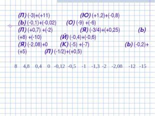 (Л) (-3)+(+11)(Ю) (+1,2)+(-0,8) (Ь) (-0,1)+(-0,02) (О) (-9) +(-6) (Л) (+0