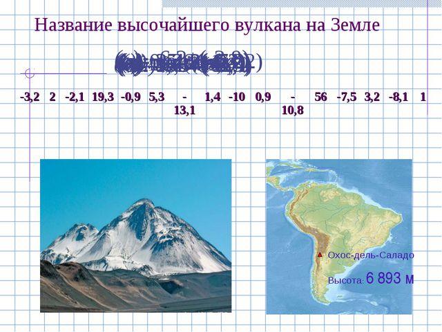 Название высочайшего вулкана на Земле (е): 88 – 101,1 (ь): -6,2+(-3,8) (-):...