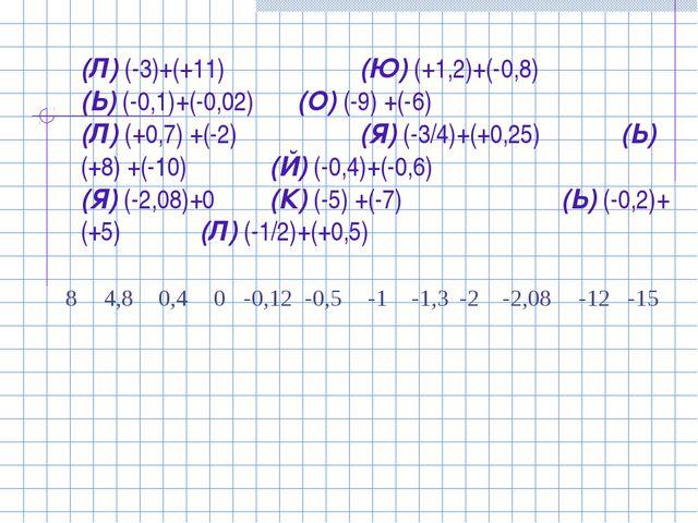 (Л) (-3)+(+11)(Ю) (+1,2)+(-0,8) (Ь) (-0,1)+(-0,02) (О) (-9) +(-6) (Л) (+0...