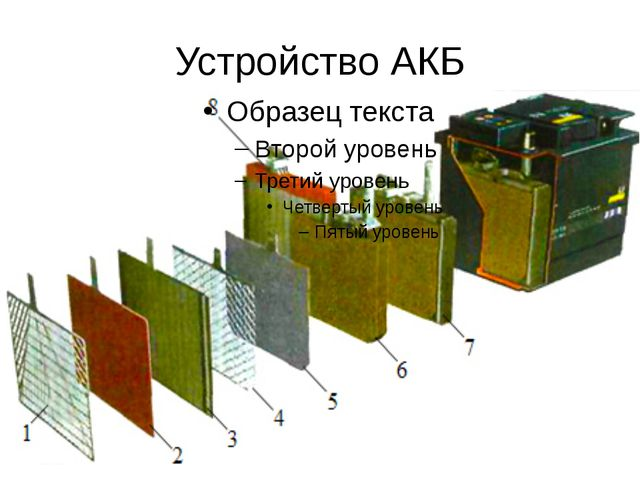 Устройство АКБ