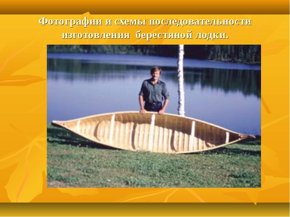 Лодка из берёсты