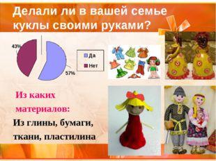 Делали ли в вашей семье куклы своими руками? Из каких материалов: Из глины, б