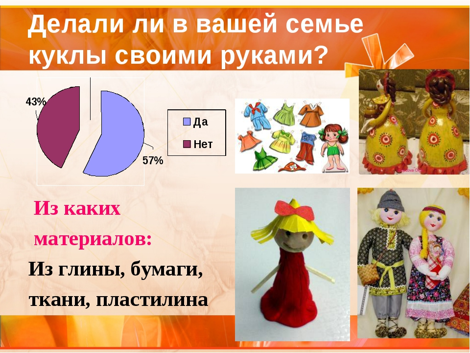 Делали ли в вашей семье куклы своими руками? Из каких материалов: Из глины, б...