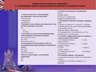 II Практические основы исследования 2.1. Исследование причин использования а