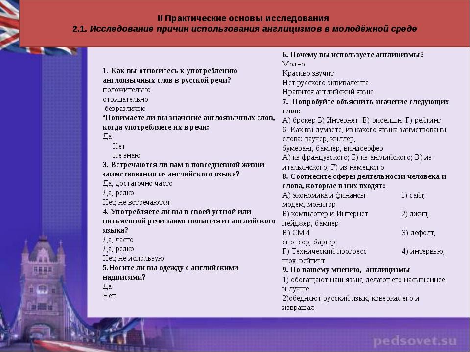 II Практические основы исследования 2.1. Исследование причин использования а...