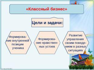 «Классный бизнес» Цели и задачи: Формирова- ние внутренней позиции ученика Ф
