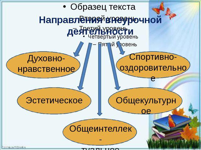 Направления внеурочной деятельности Духовно-нравственное Спортивно-оздоровите...