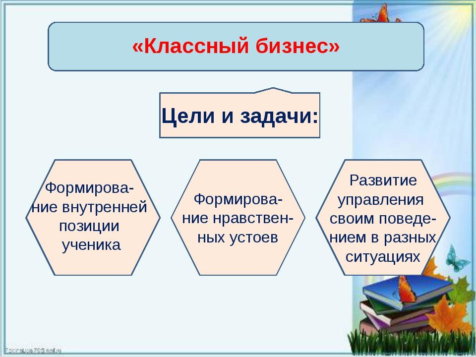 «Классный бизнес» Цели и задачи: Формирова- ние внутренней позиции ученика Ф...