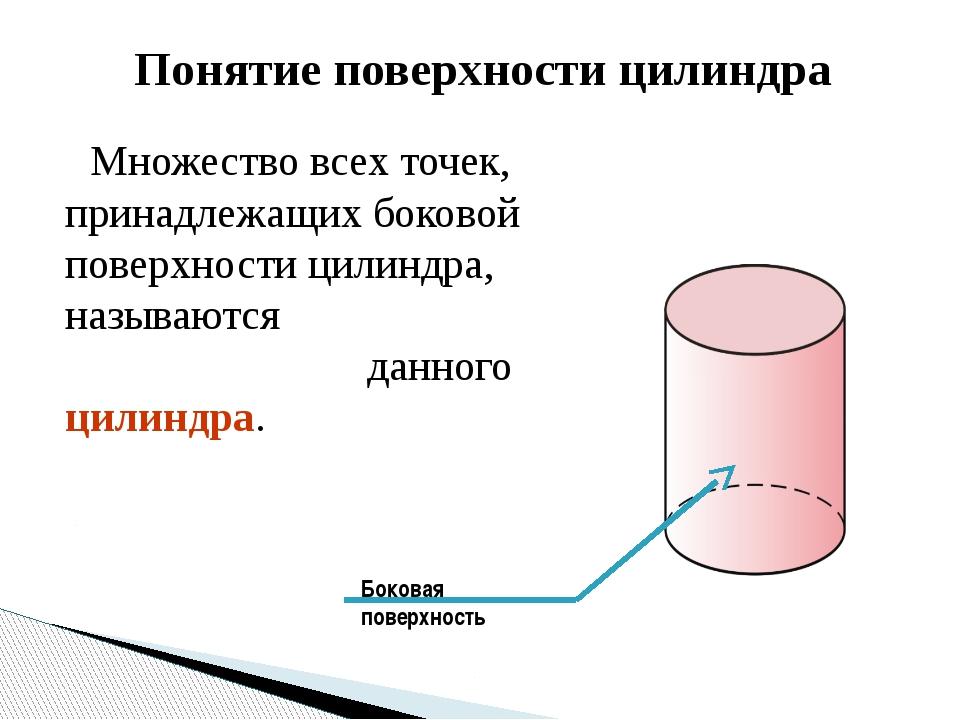 Вывод: Полную поверхность цилиндра составляет боковая поверхность и два основ...