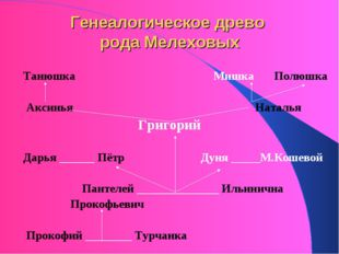 Генеалогическое древо рода Мелеховых Танюшка Мишка Полюшка Аксинья Наталья Гр