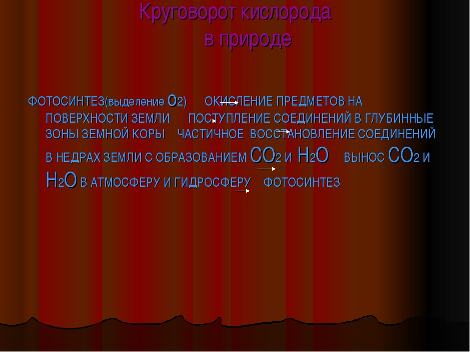 Круговорот кислорода в природе ФОТОСИНТЕЗ(выделение о2) ОКИСЛЕНИЕ ПРЕДМЕТОВ Н...
