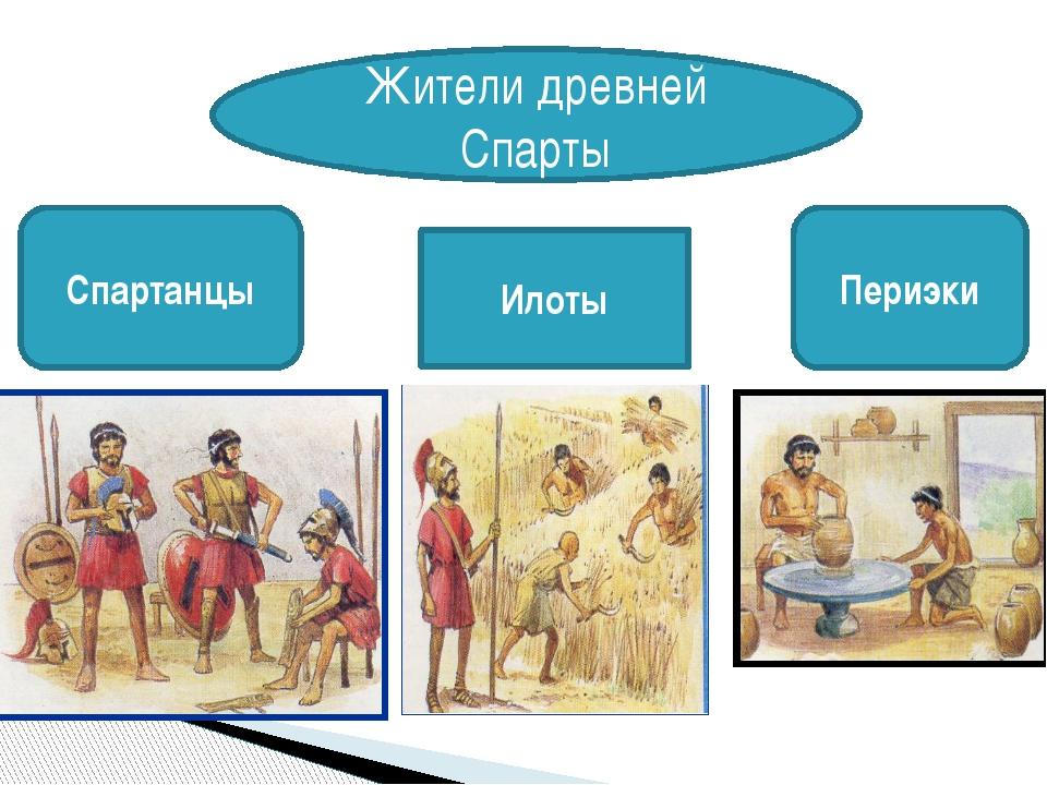 Жители древней Спарты Спартанцы Илоты Периэки