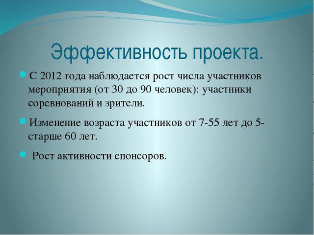 Эффективность проекта. С 2012 года наблюдается рост числа участников мероприя...