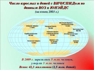 Число взрослых и детей с ВИЧ/СПИДом по данным ВОЗ и ЮНЭЙДС (на конец 2003 г.)