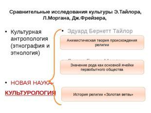 Сравнительные исследования культуры Э.Тайлора, Л.Моргана, Дж.Фрейзера, Культу