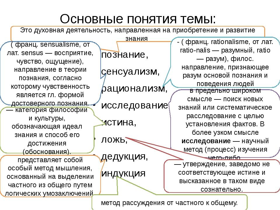 Основные понятия темы: познание, сенсуализм, рационализм, исследование истина...