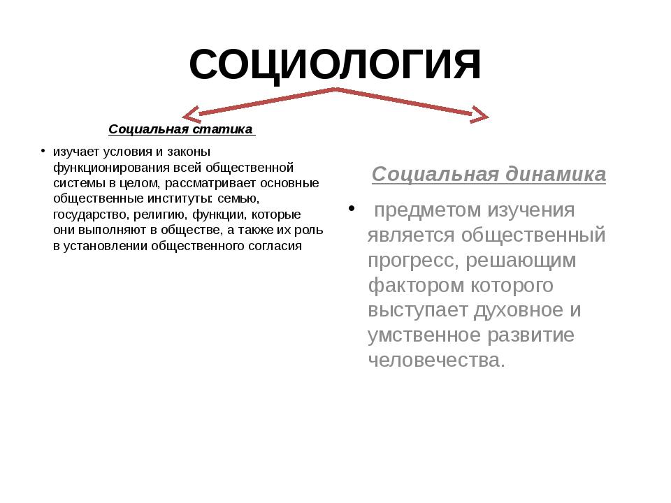 СОЦИОЛОГИЯ Социальная статика изучает условия и законы функционирования всей...