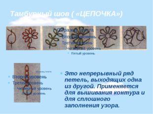 Тамбурный шов ( «ЦЕПОЧКА») Это непрерывный ряд петель, выходящих одна из друг