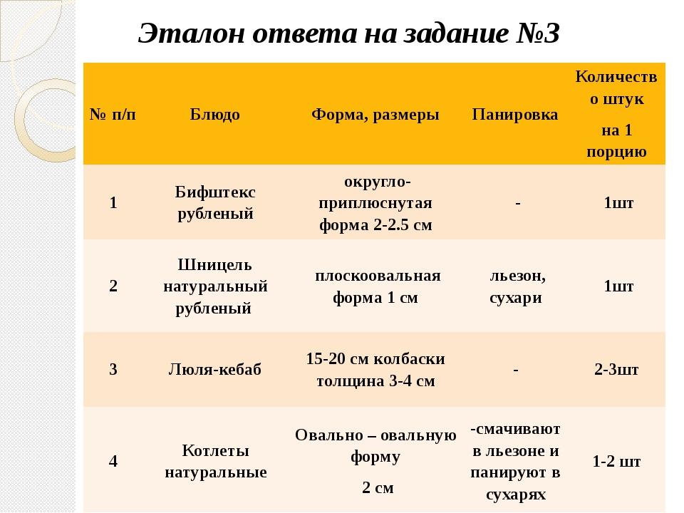 Эталон ответа на задание №3 №п/п Блюдо Форма, размеры Панировка Количество шт...