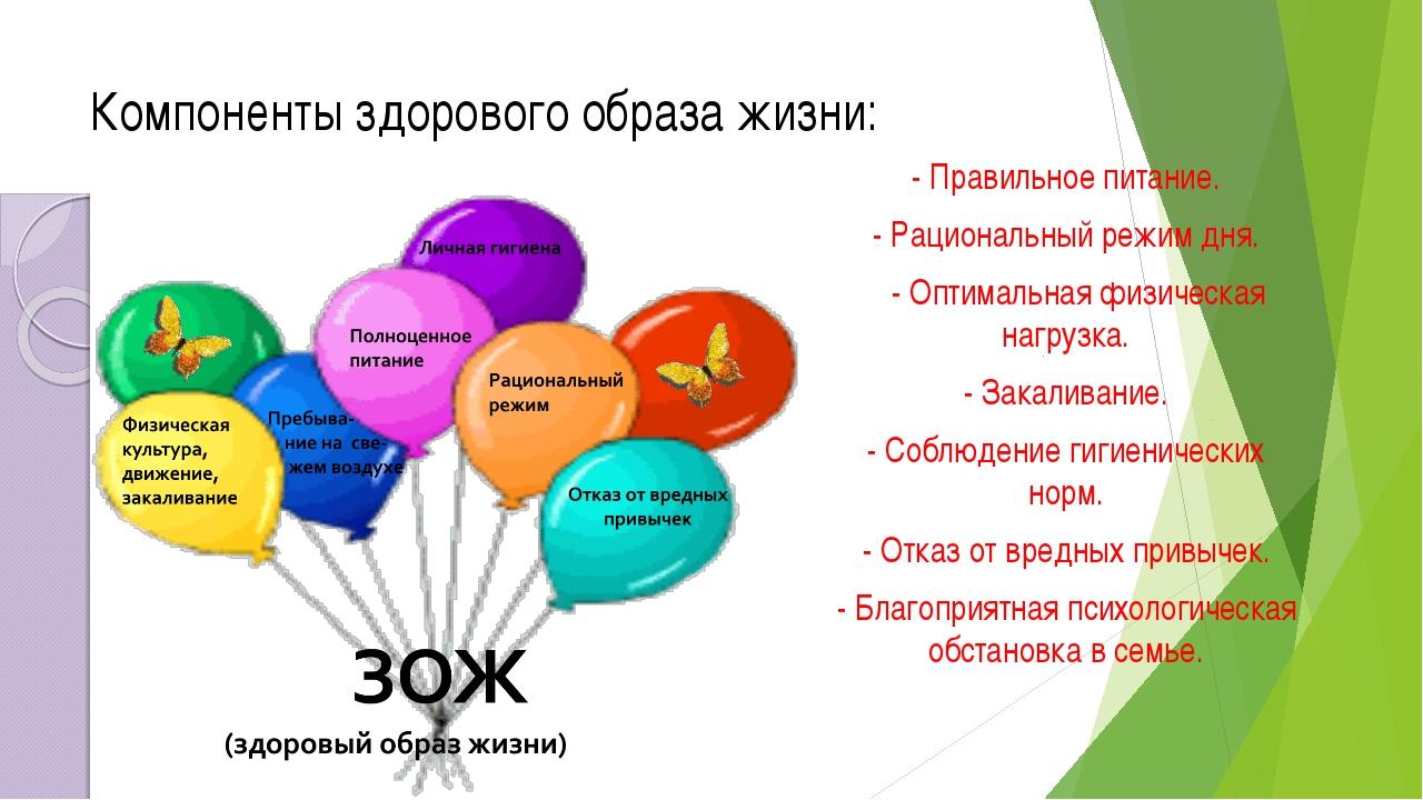 Воспитательные часы презентация о здоровом образе жизни