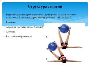 В целом схема построения фитбол –тренировки не отличается от классической схе