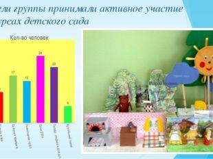Родители группы принимали активное участие в конкурсах детского сада