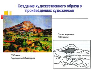 Создание художественного образа в произведениях художников
