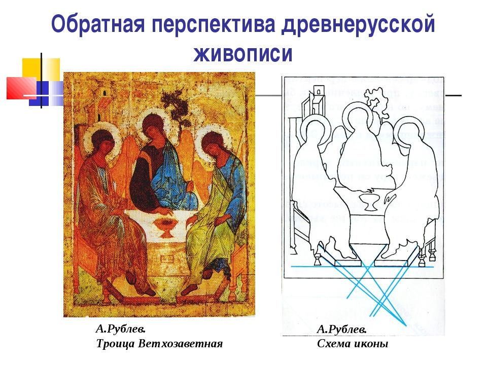Обратная перспектива древнерусской живописи