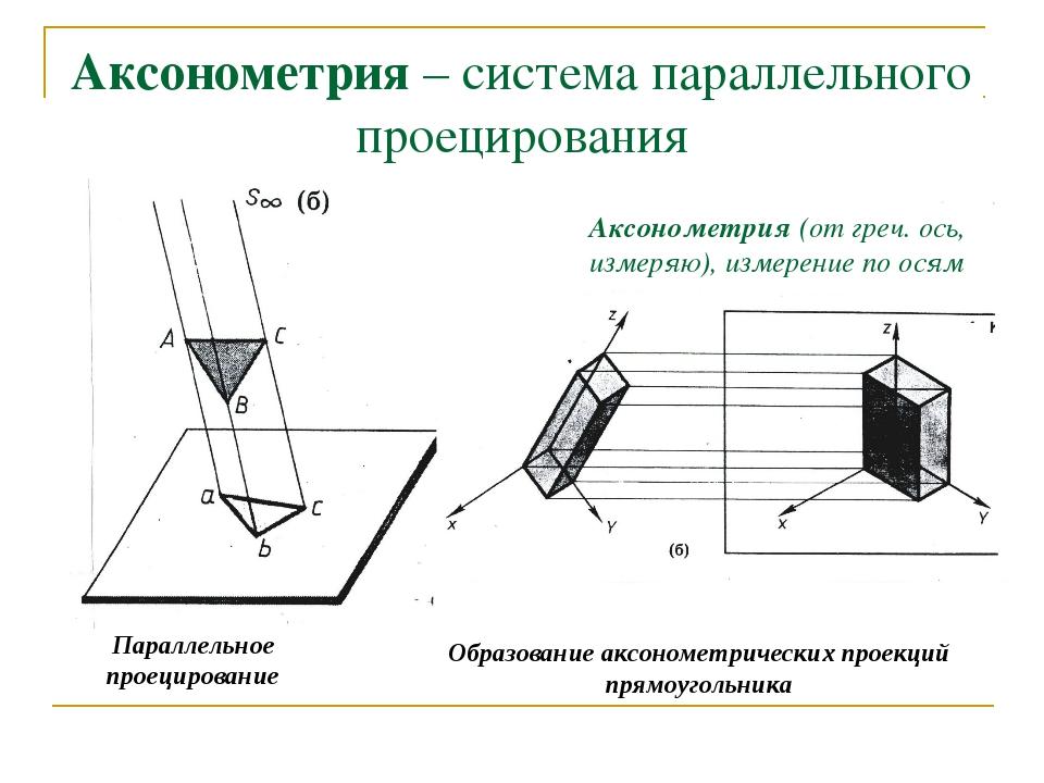 Аксонометрия – система параллельного проецирования