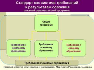 Общие требования Требования к начальному образованию Требования к основному