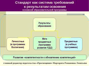 Результаты образования Личностные (в программах Воспитания) Мета предметные