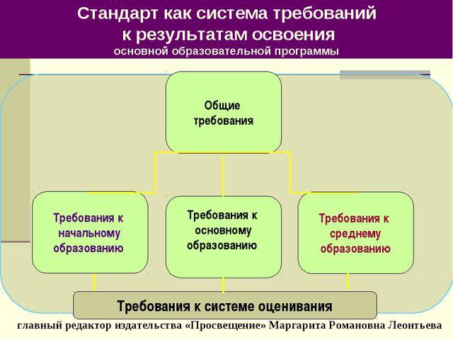Общие требования Требования к начальному образованию Требования к основному...