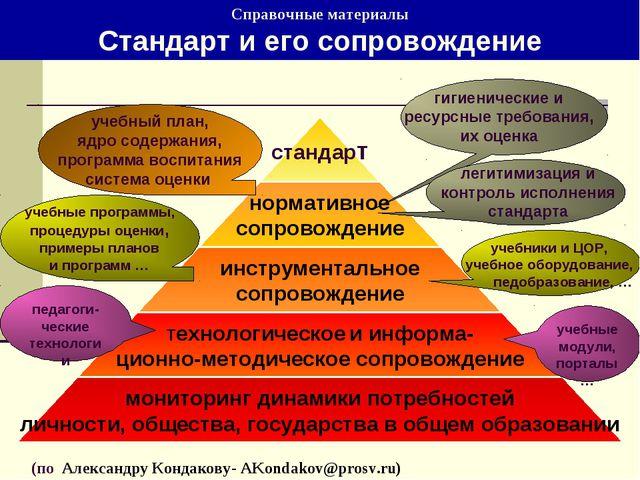 учебный план, ядро содержания, программа воспитания система оценки гигиениче...