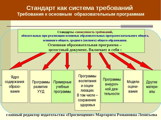 Стандарты -совокупность требований, обязательных при реализации основных обр...