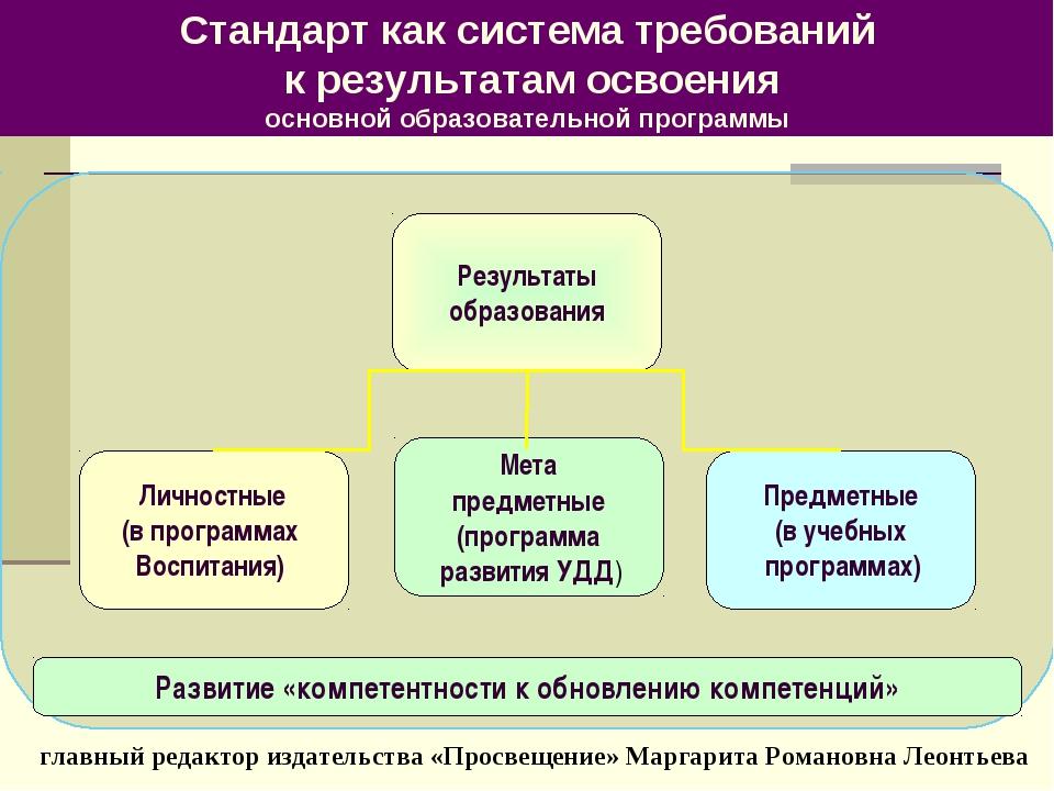 Результаты образования Личностные (в программах Воспитания) Мета предметные...