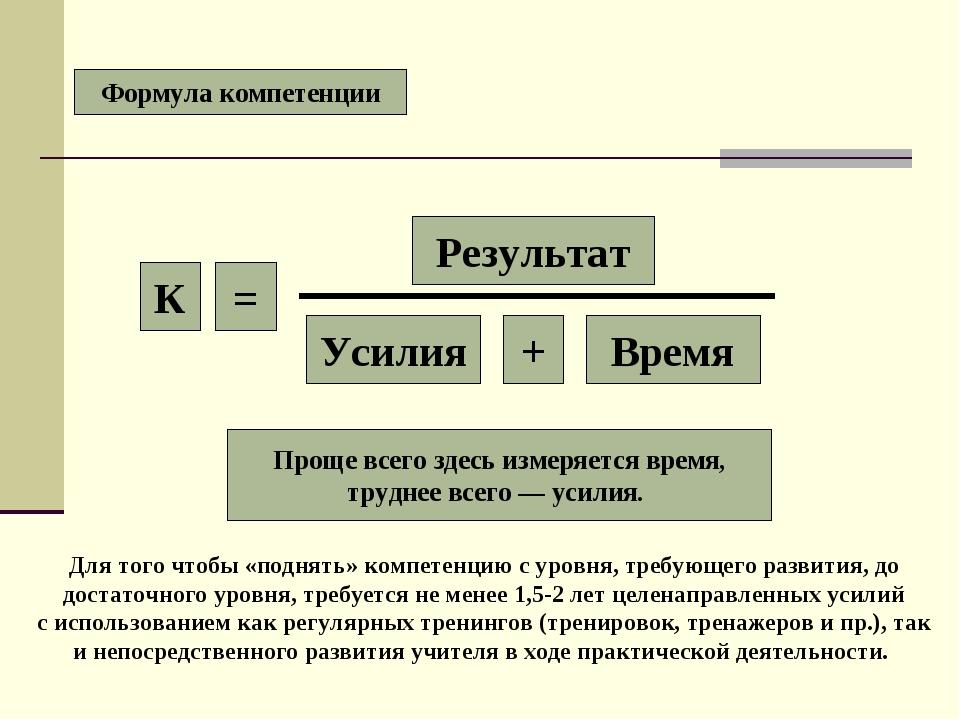 Формула компетенции К = Результат Усилия + Время Проще всего здесь измеряется...