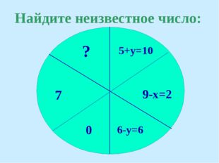 Найдите неизвестное число: 5+у=10 9-х=2 6-у=6 0 7 ?