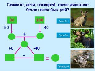 Скажите, дети, поскорей, какое животное бегает всех быстрей? Гепард-40 Заяц-5