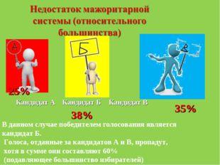 Кандидат А Кандидат Б Кандидат В 25% 38% 35% В данном случае победителем голо