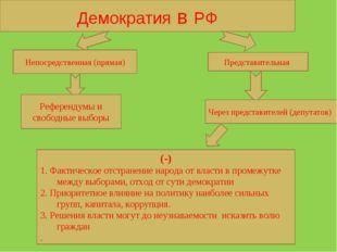 Демократия в РФ Непосредственная (прямая) Представительная Референдумы и своб