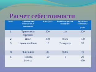 Расчет себестоимости № п/п Наименование используемых материалов Цена (руб.)