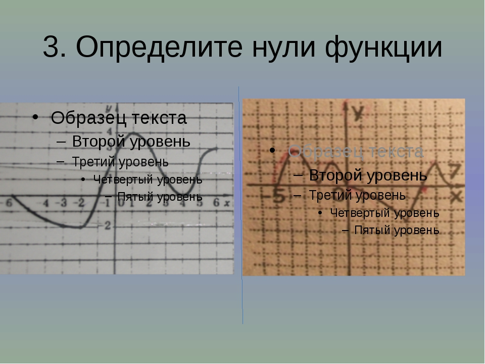 3. Определите нули функции