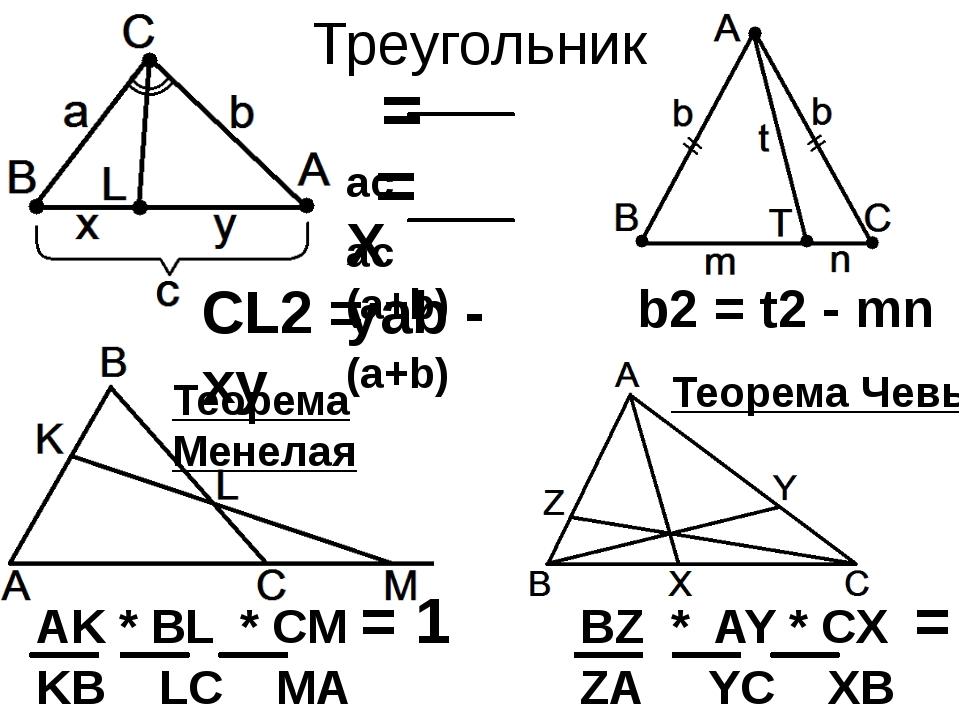 Треугольник = ac X (a+b) = ac y (a+b) CL2 = ab - xy b2 = t2 - mn Теорема Чевы...