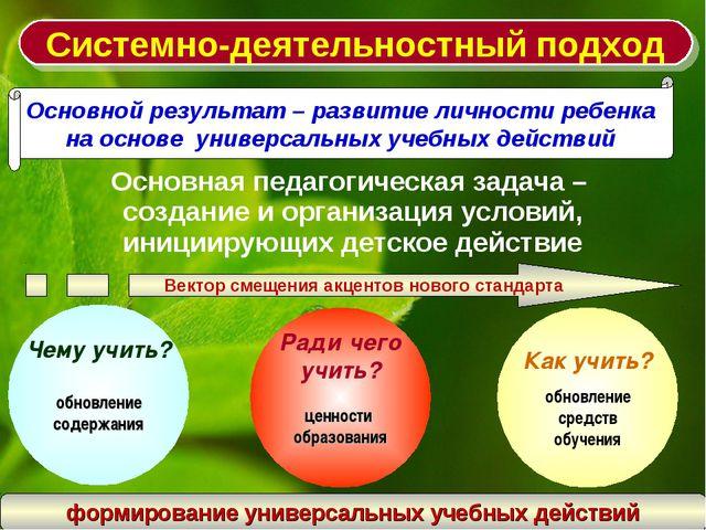 * Основная педагогическая задача – создание и организация условий, инициирующ...