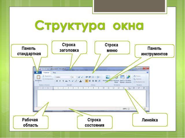 Панель стандартная Строка заголовка Строка меню Панель инструментов Рабочая о...