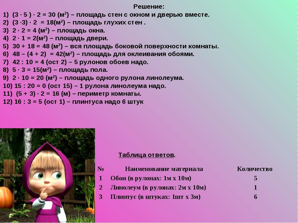Решение: 1) (3 · 5 ) · 2 = 30 (м2) – площадь стен с окном и дверью вместе. 2)...