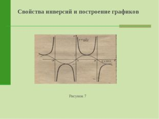 Свойства инверсий и построение графиков Рисунок 7